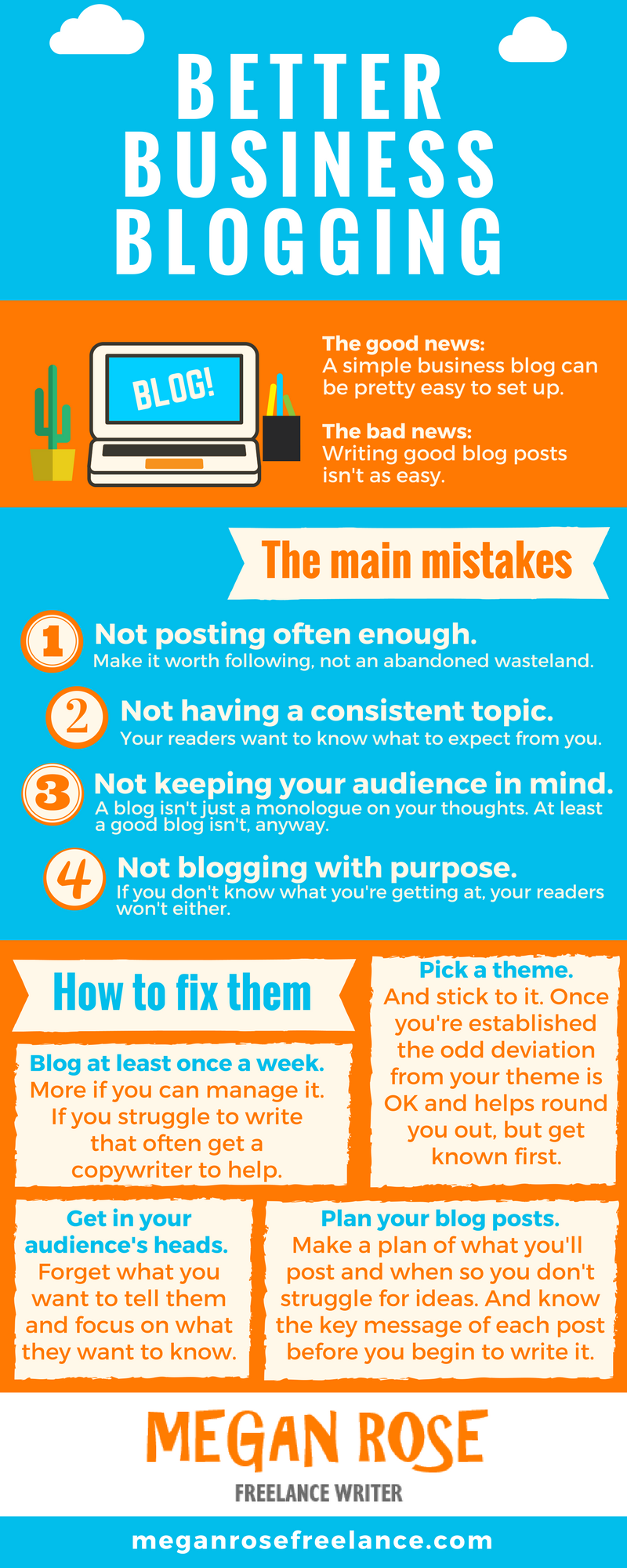 business blogging graphic.png